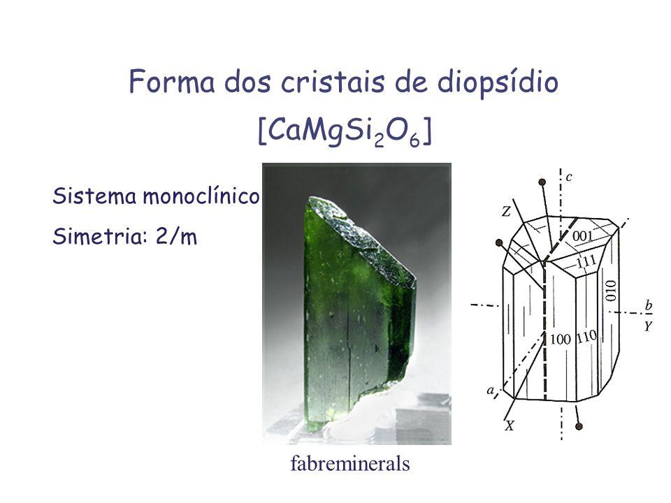 Forma dos cristais de diopsídio [CaMgSi2O6]